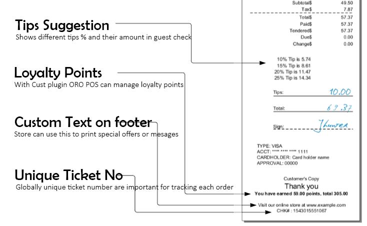 Loyalty Points in Receipt