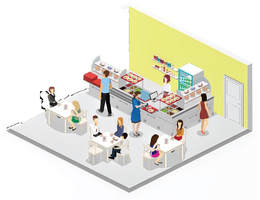 Restaurant Business Smarter